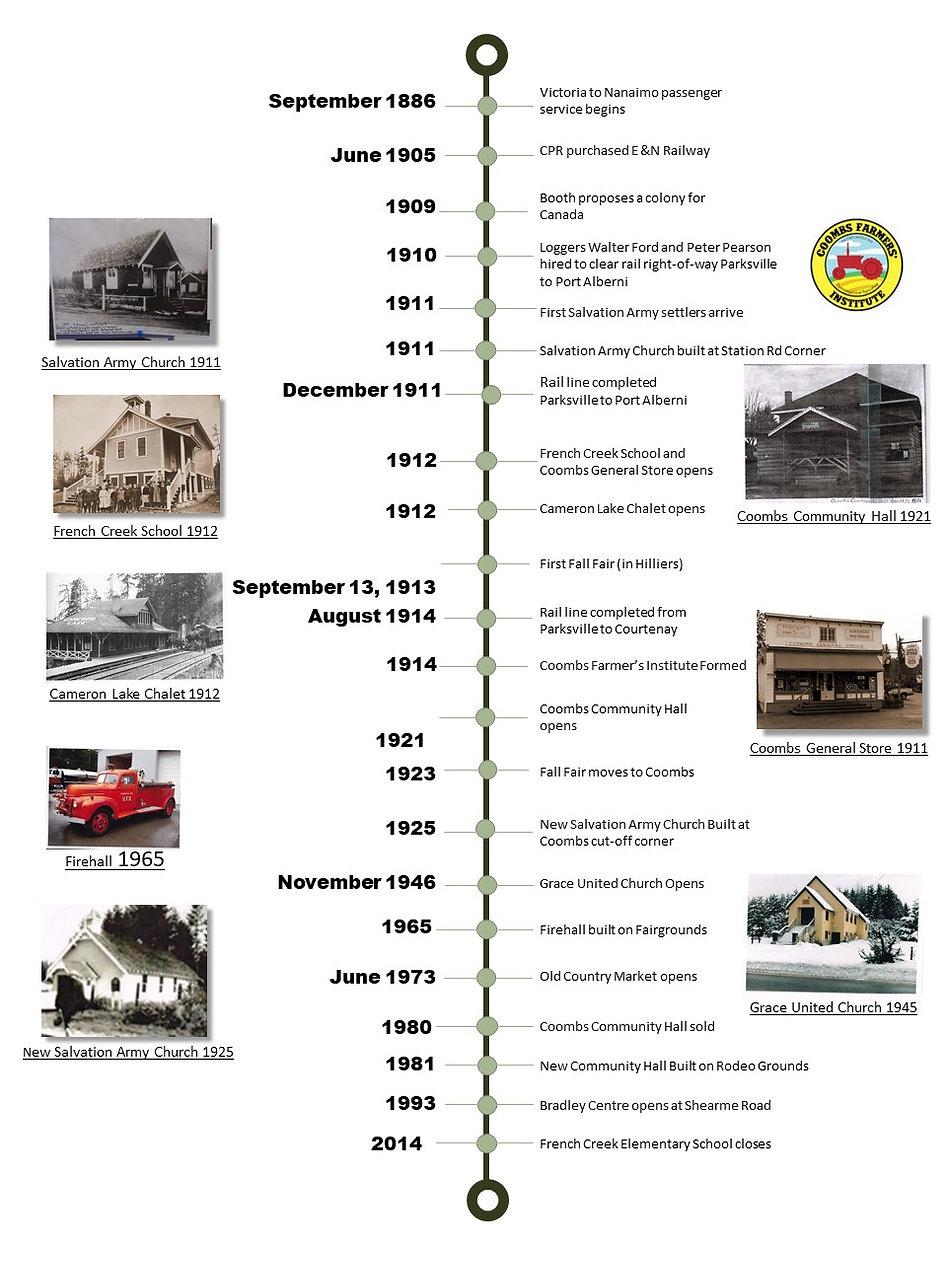 timeline V4.jpg