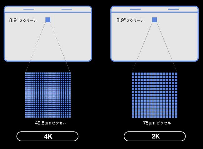 4K vs 2K.png