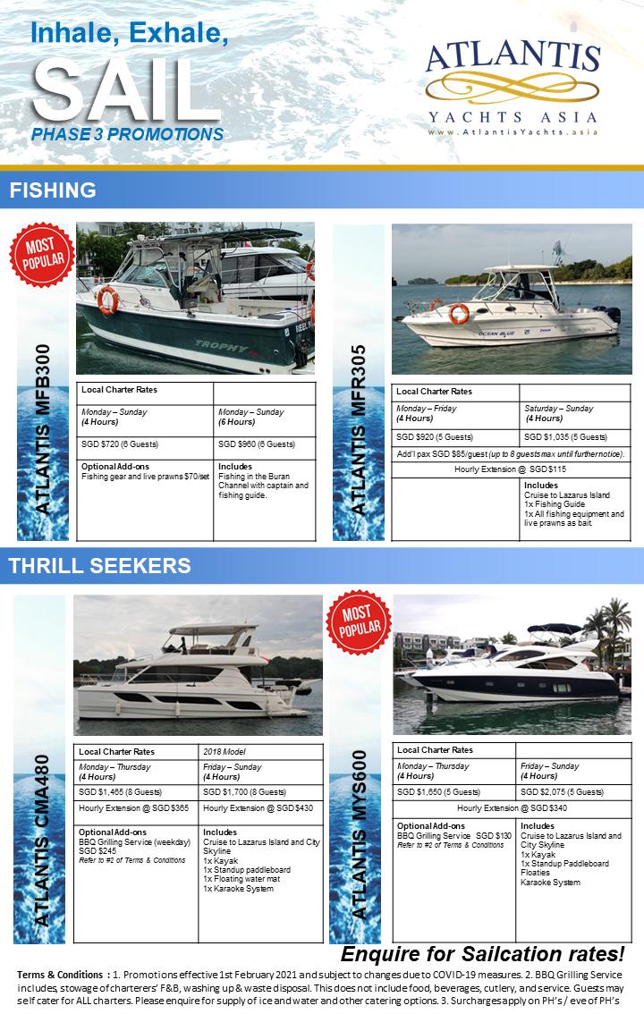 Atlantis Yachts Asia - Phase 3 Promotion