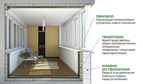 Утепление балкона (лоджии)