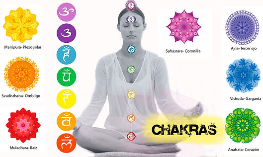 Psicologia con Chakras
