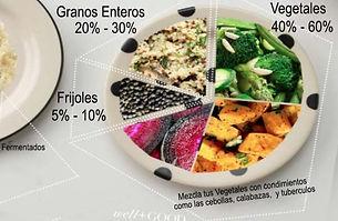dieta-macrobiotica_edited.jpg