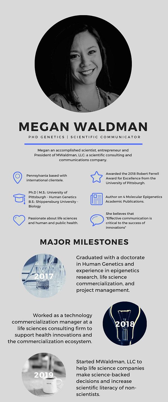Megan%20Waldman%20Biography_edited.jpg