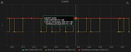 ihmpacific-Clim Datacenter courbe etat.p