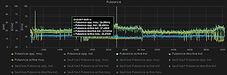 ihmpacific-E300-courbes puissances.jpg