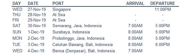 Seabourn SIN-Bali-27 Nov - 4Dec19 - itin