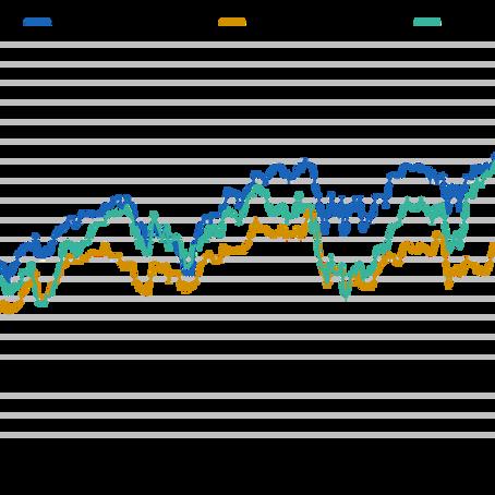 Volatilidad Implícita Subestimada