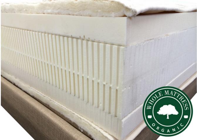 whole-organic-latex-mattress-core.png