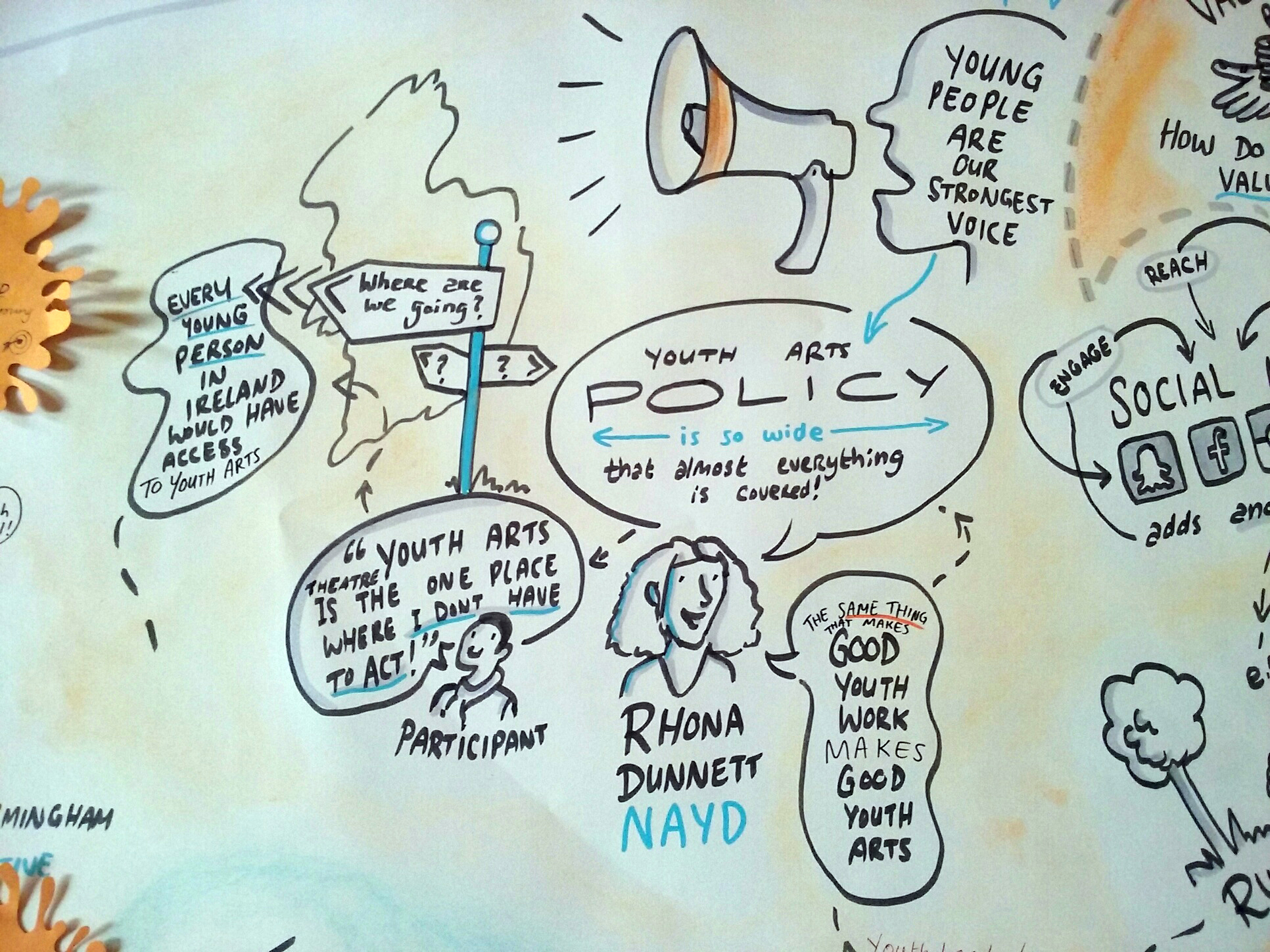 NYCI graphic recording