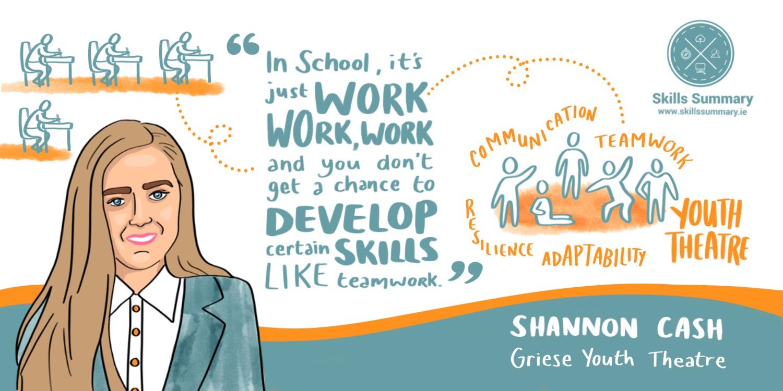 Shannon Skills Share graphic record