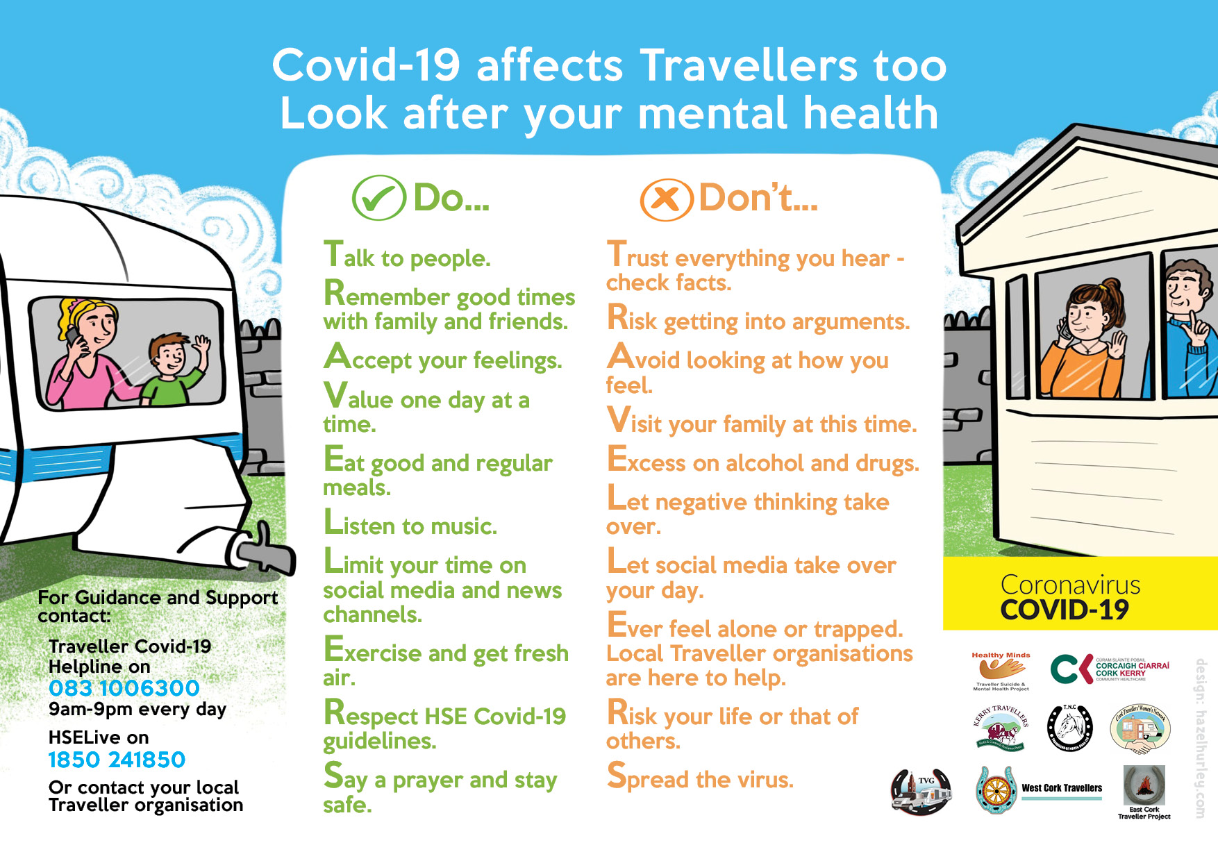covid19 traveller mental health cork ker