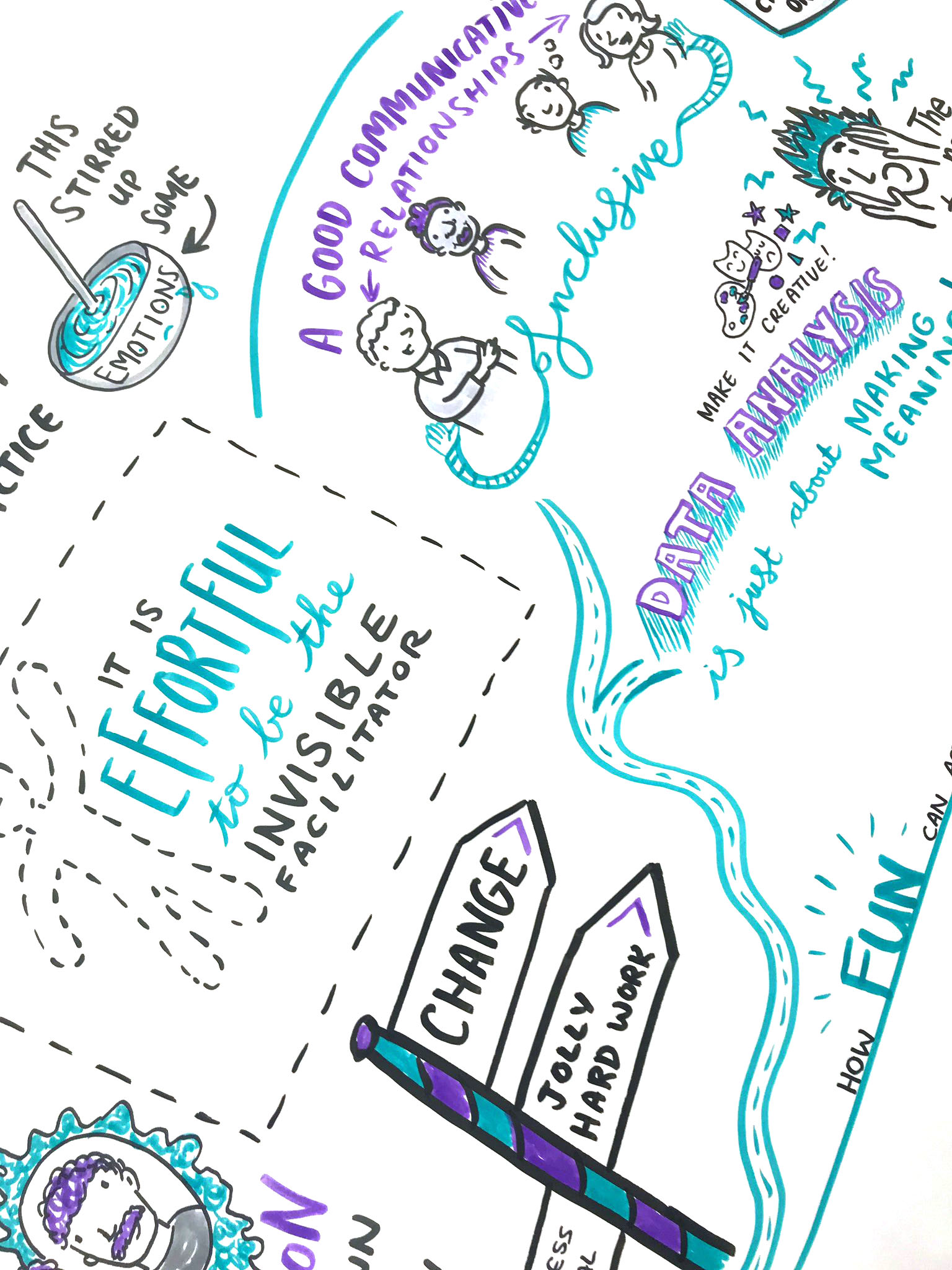 CARN study day graphic recording