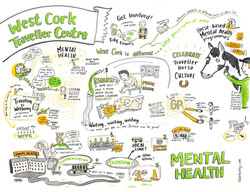 west cork travellers mental health