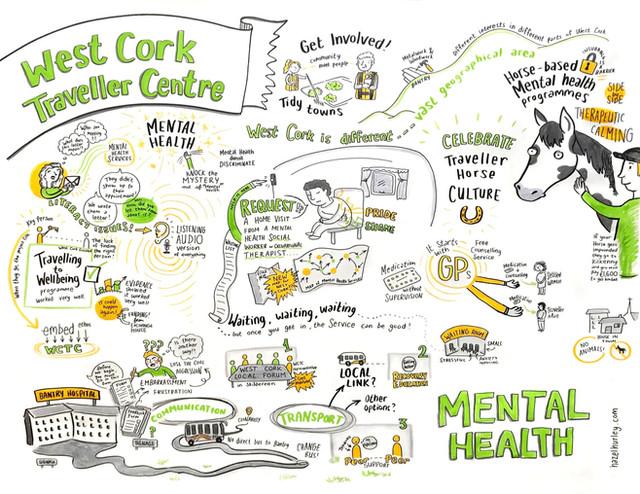 west cork travellers mental health.jpg