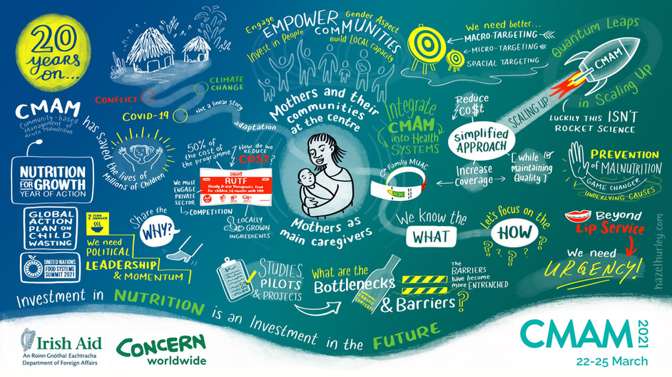 CMAM21 opening session graphic recording