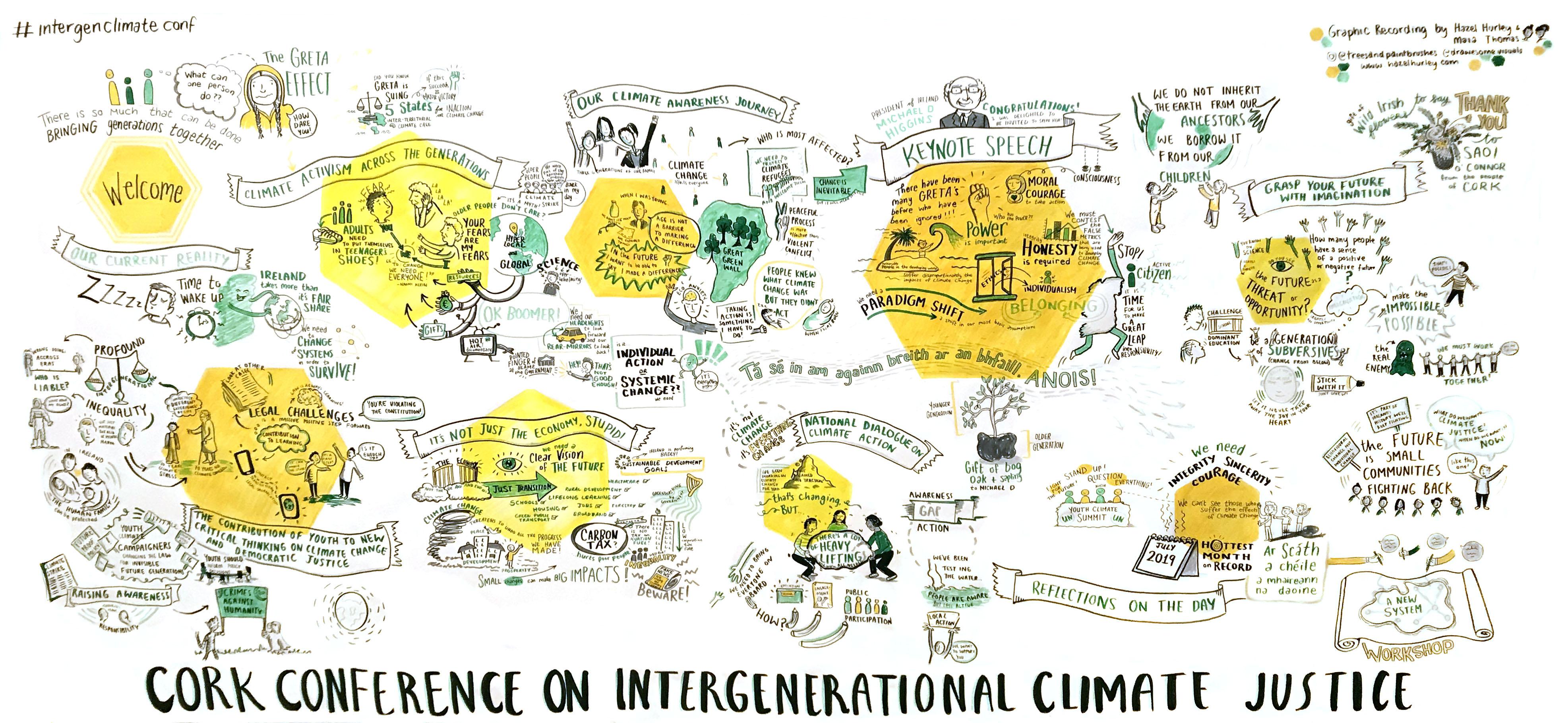intergen climate conference nov 19