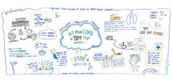 COPD Tipp graphic recording