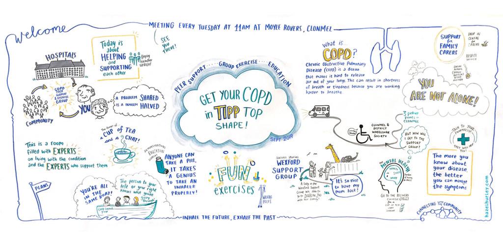COPD Tipp top.jpg