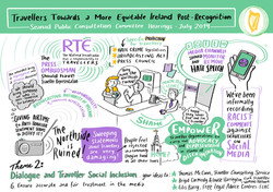 Seanad graphic recording