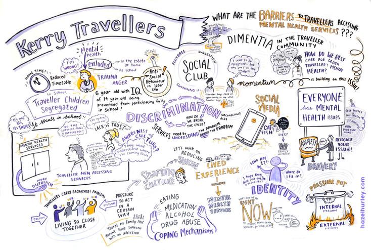 kerry travellers mental health conversat