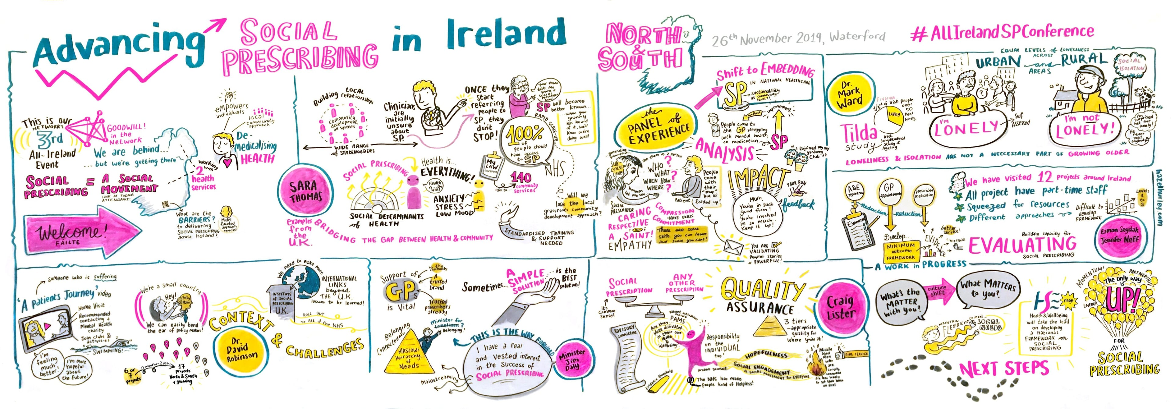 Social Prescribing graphic recording