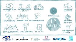 12 skills digital graphic recording