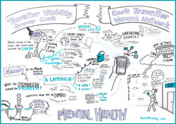 TVG Mental health graphic recording