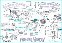 TVG Mental health graphic recording