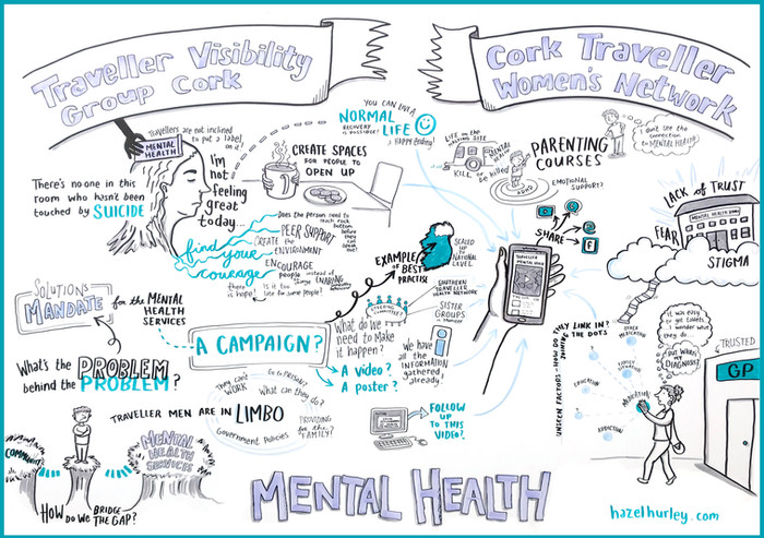 TVG Mental health services discussion Oc