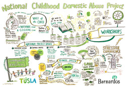 Barnardos COP graphic recording