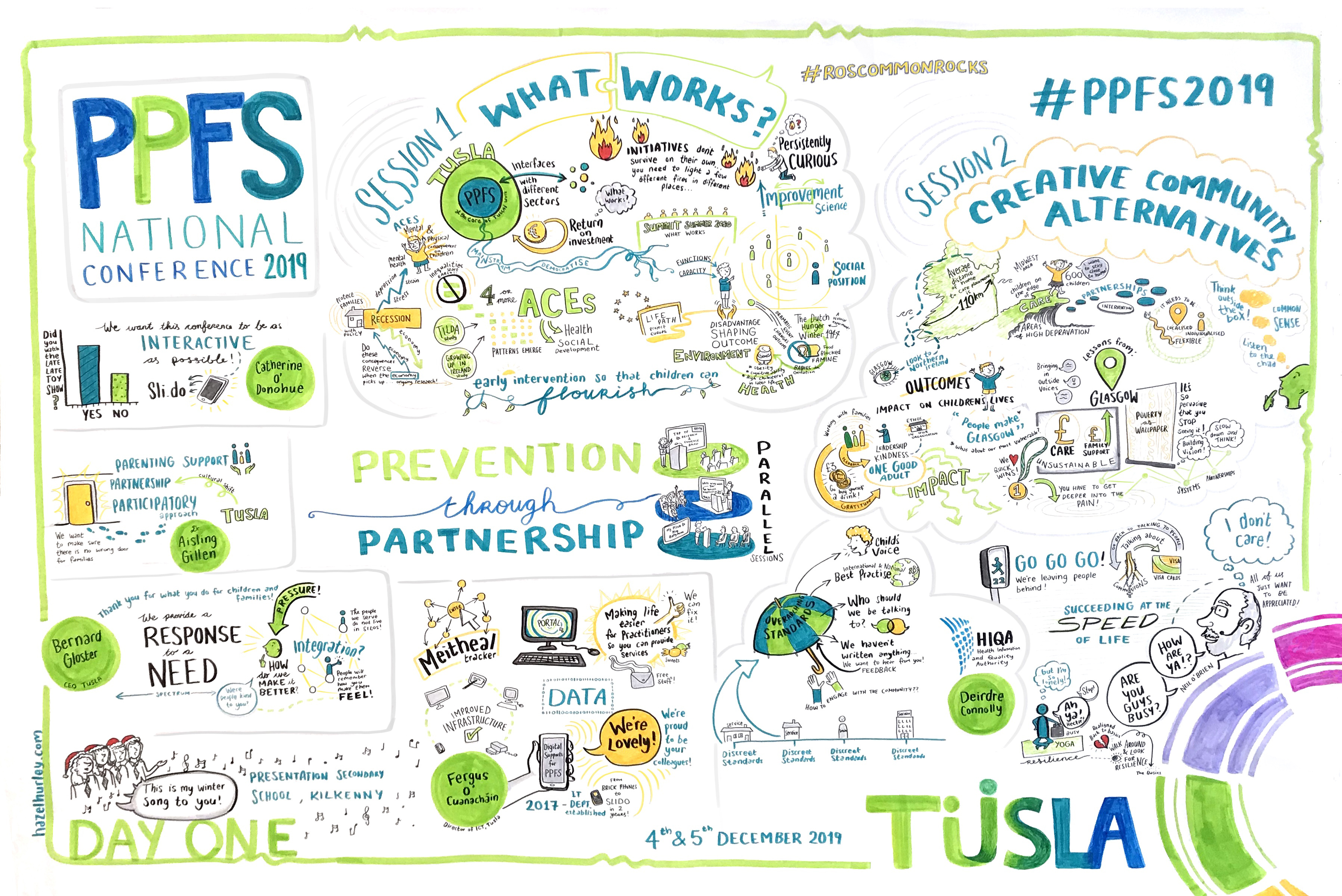 PPFS Tusla graphic recording dec 19