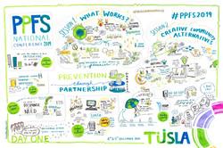 PPFS Tusla graphic recording dec 19