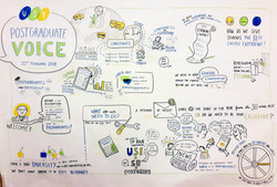 USI graphic recording Ireland