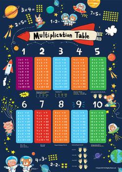 96dpi FINAL_A2_Multiplication Table_5mmb