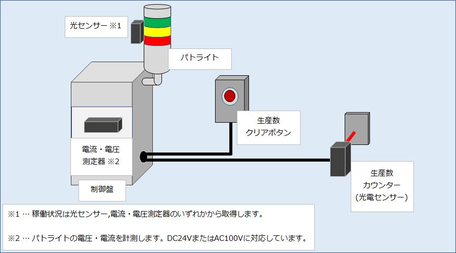 RESIZE 稼働管理システム.png