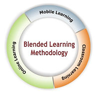 Blended Learning Methodology
