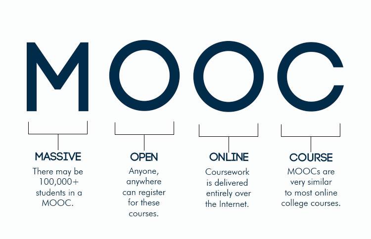 MOOC definition