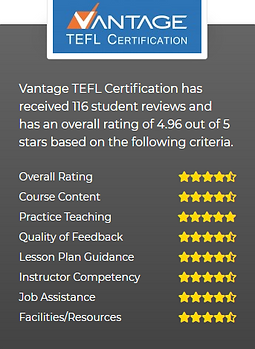 HIghest Rated TEFL Course based upon 116 reviews