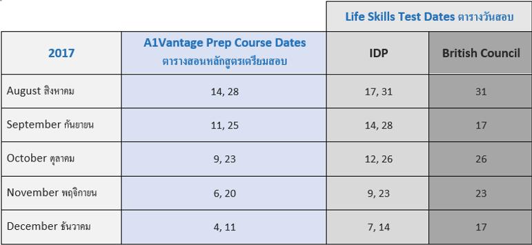 Vantage A1 Prep Course Schedule