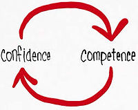 A virtuous cycle of professional competence builds teaching confidence