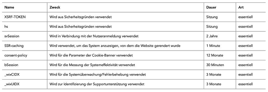 Liste_cookie_hol.png