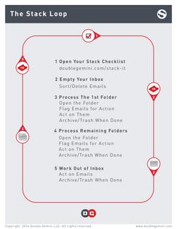 05 Stack Loop