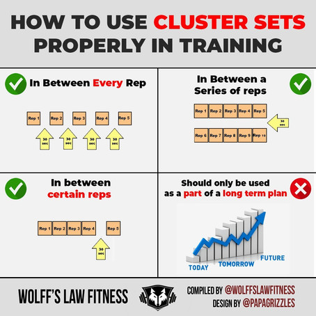 Cluster Sets: What, Why and How