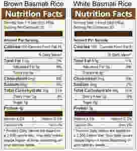 Brown vs. White Rice