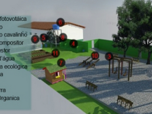 Projeto quer implementar parquinhos com experimentos didáticos sustentáveis