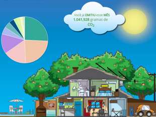 App ajuda a economizar na conta de luz e a poupar o meio ambiente