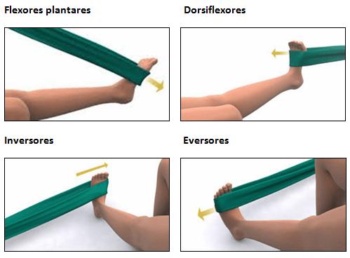 Exercício com faixa elástica para o tornozelo