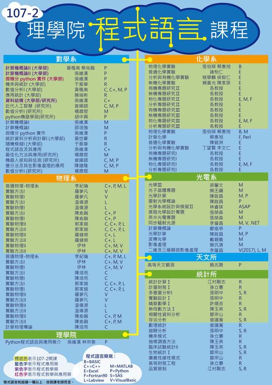 1072理學院程式語言相關課表