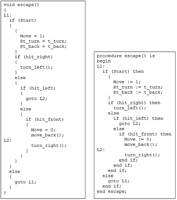 Fig6_ASM Escape in System C and VHDL.PNG