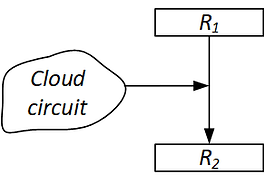 Fig2_Element of DP with a cloud circuit.